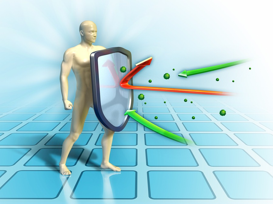 Functions of the immune system