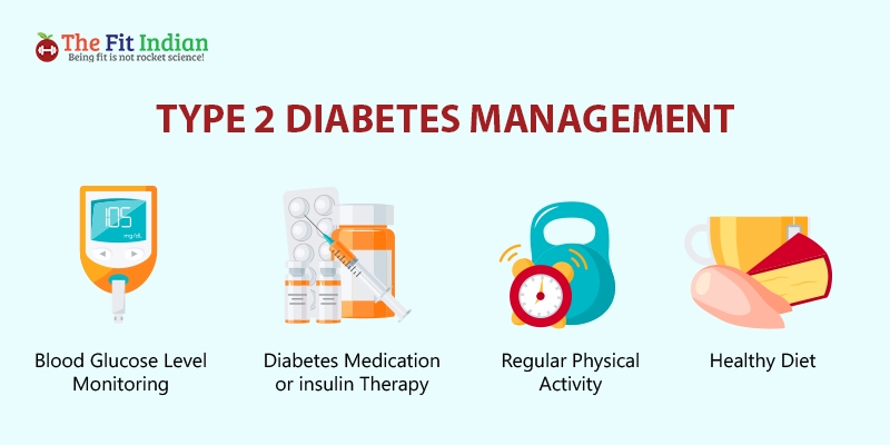 Diabetes care when infected with the coronavirus