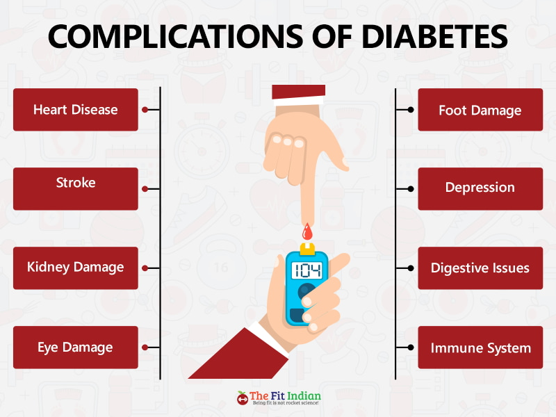 What are the effects of diabetes?