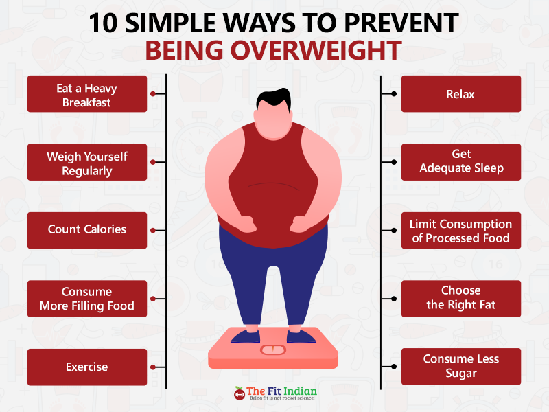 How to stop being overweight