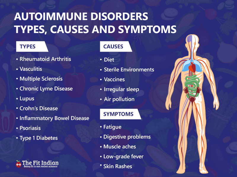 The types of autoimmune disorders and their causes and symptoms