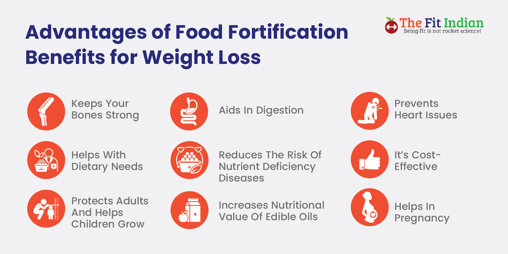 advantage of food fortification